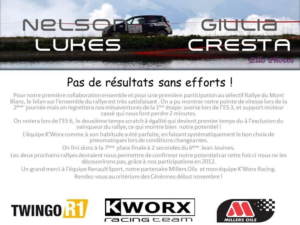 Les résultats du Rallye du Mont Blanc, Nelson LUKES & Giulia CRESTA, septembre 2013