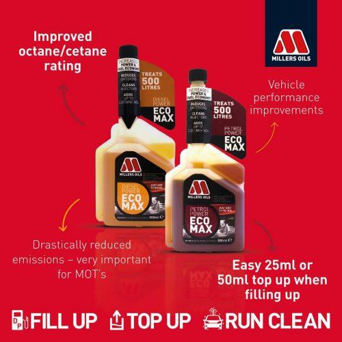 Road Cars - Fuel Additives