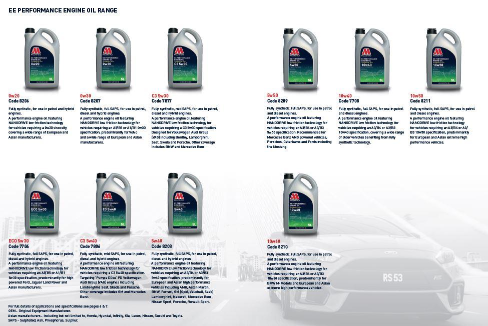 Millers Oils EE Performance Range